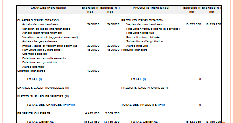 Meso-finance
